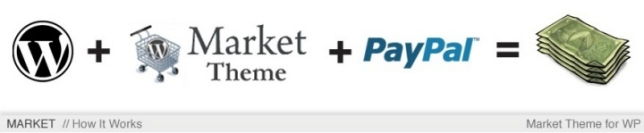 Wordpress with Market Theme + Paypal processing = Website sales